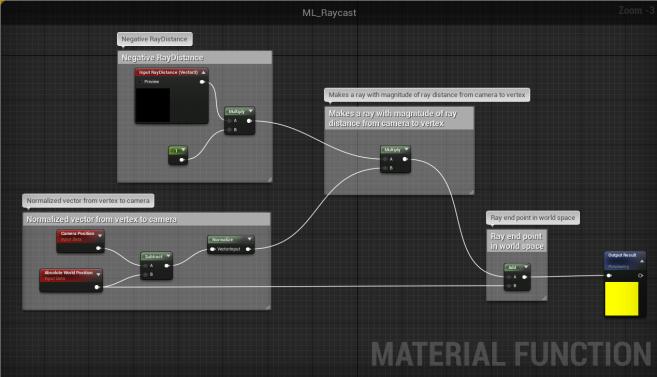 Unreal 4 – | Programmer | Technical Artist |